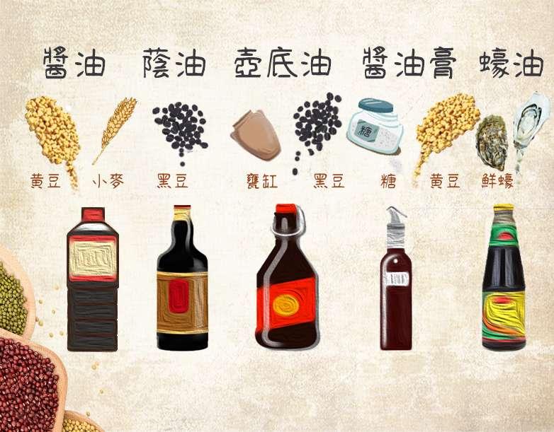 醬油小知識- 料理小白必看!!! 教你辨認五種台灣醬油及用法
