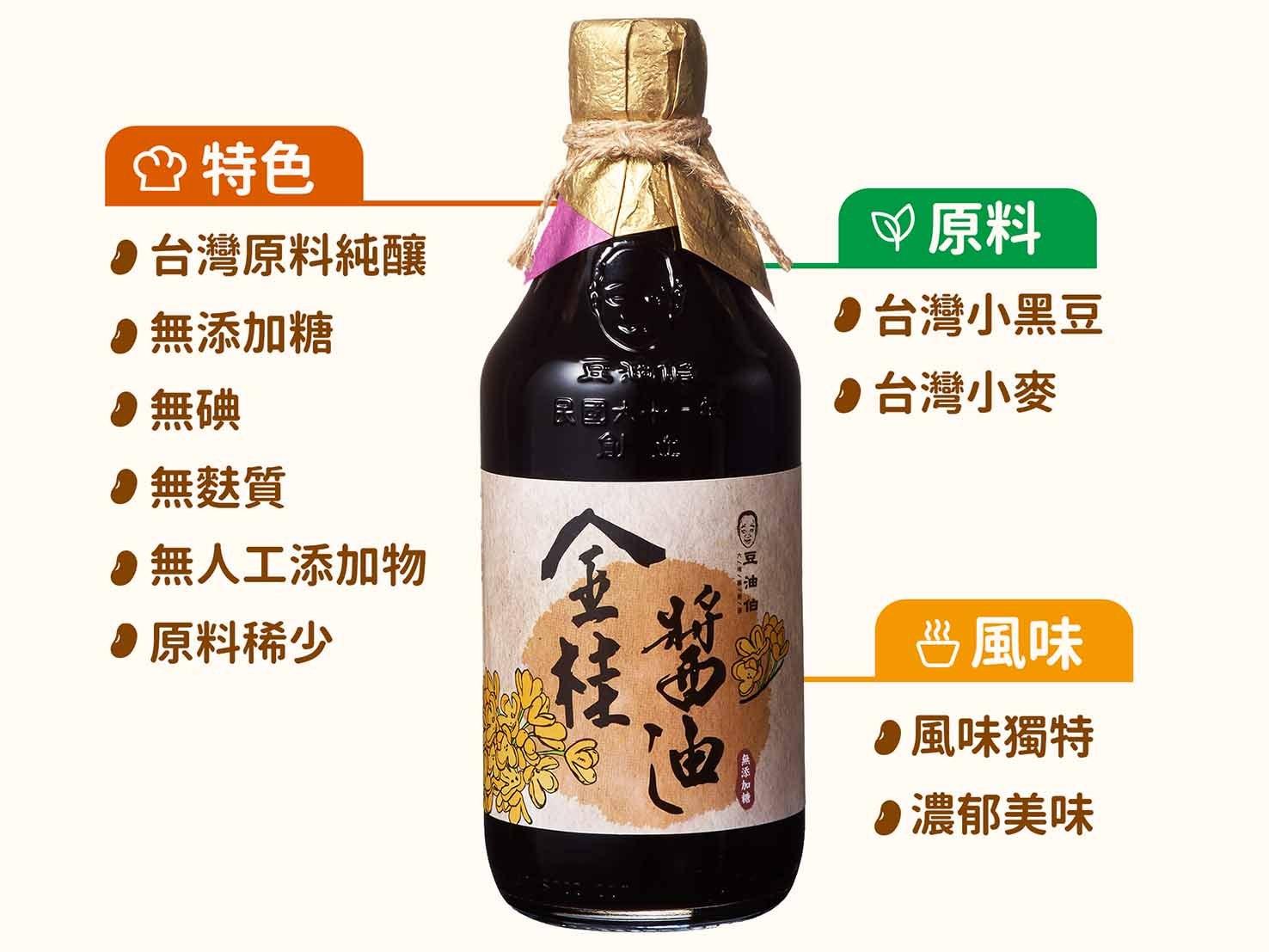 認識豆油伯『金桂醬油』
