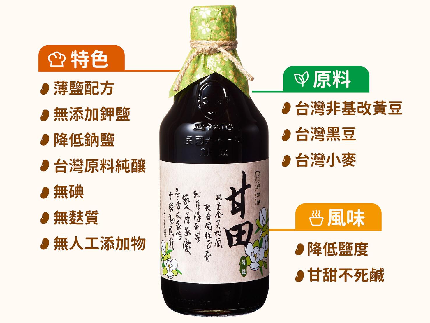 薄鹽低鈉也沒有鉀鹽的『甘田醬油』-就是比較健康